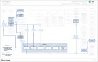 AT&T API PLatform sitemap overlay